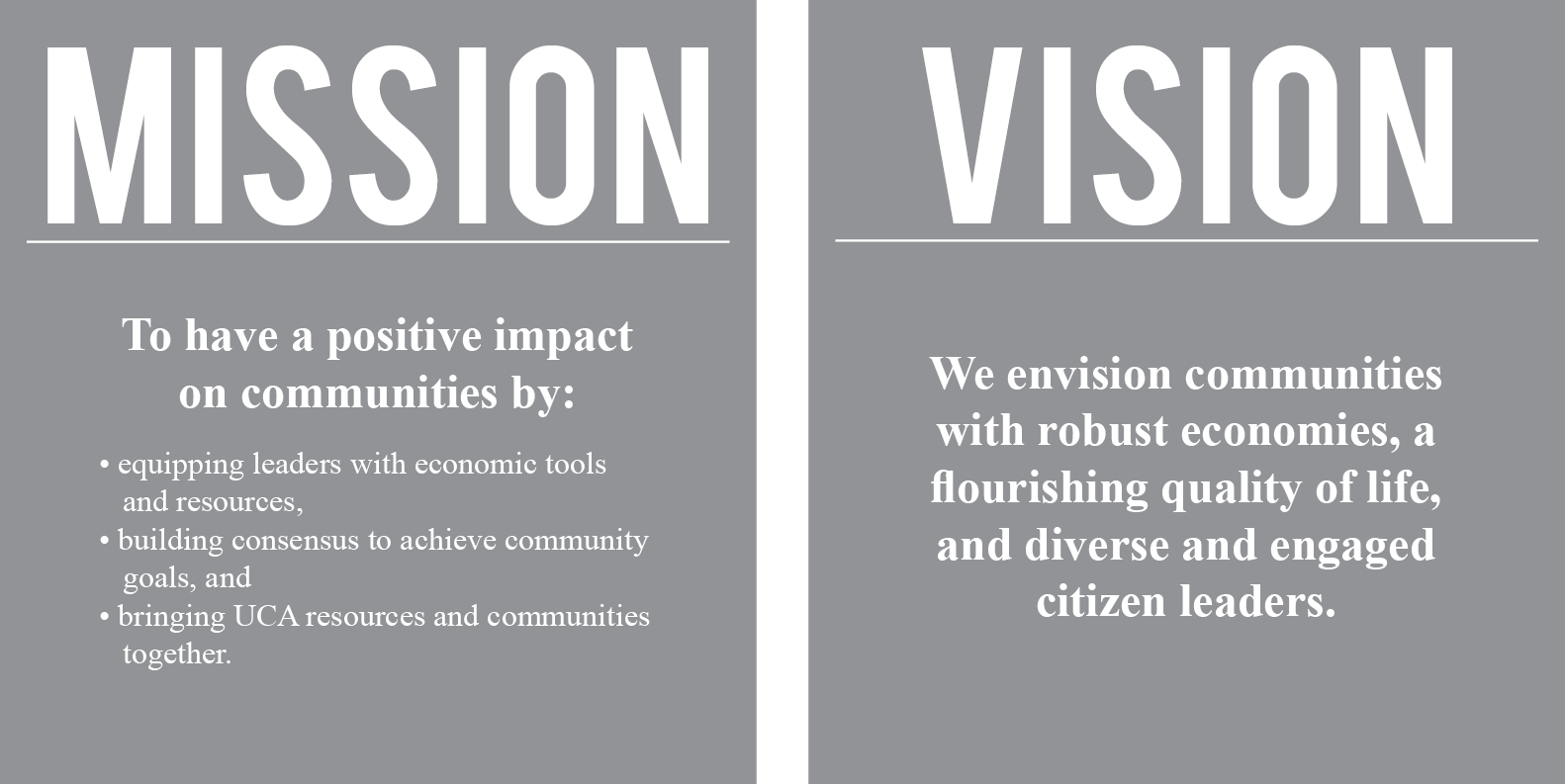 CCED Mission and Vision statements.