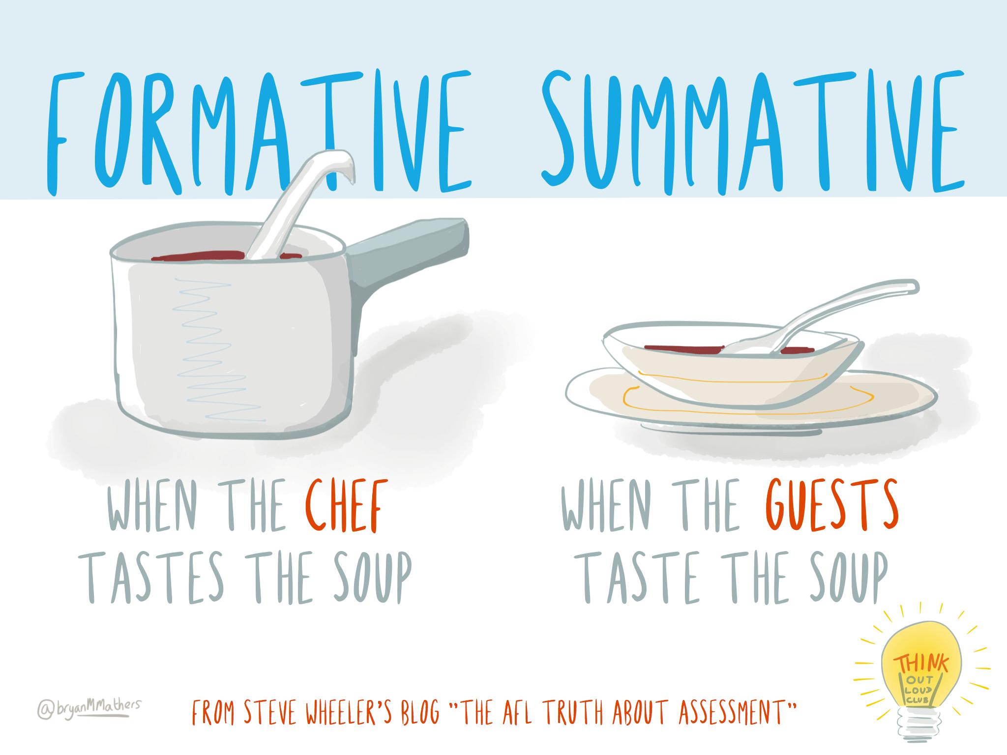 formative vs summative
