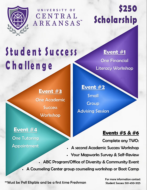 Student Success Challenge2