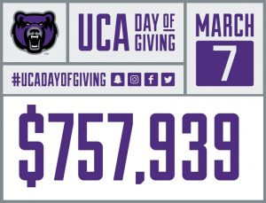 UCA SETS ANOTHER FUNDRAISING RECORD