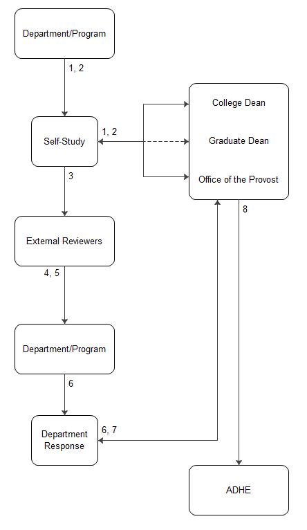 EAPR Figure 2