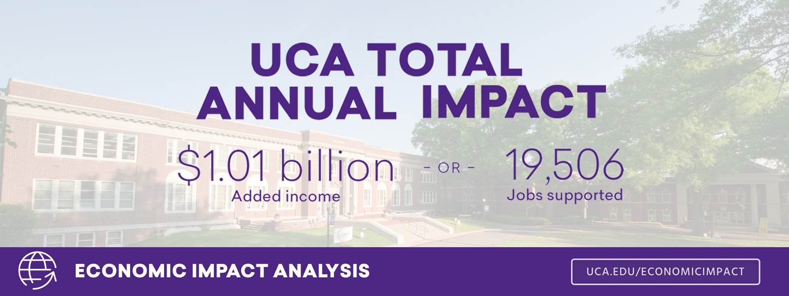 UCA Economic Impact Analysis
